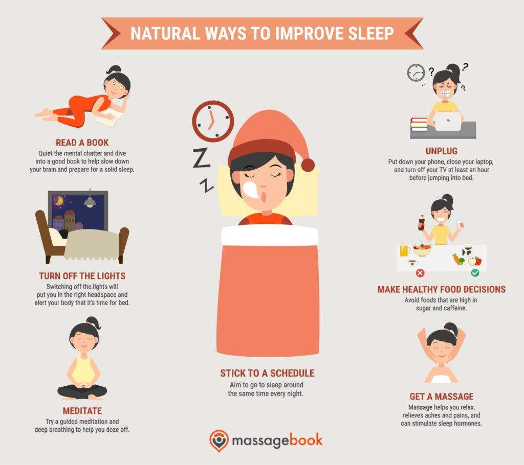 Sleep decisions info